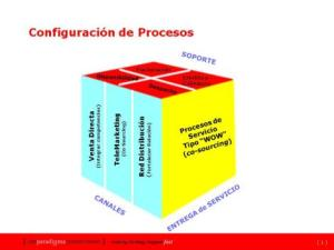 1282649617472-Configuracion_de_Procesos