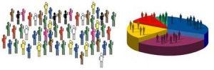 Caracterizar Clientes - Una buena práctica para diseñar ofertas