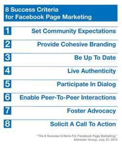 Facebook_Marketing