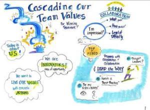 team_values