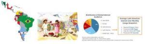 Comunidad de Habla Hispana - Mercado con escasas opciones.. aún